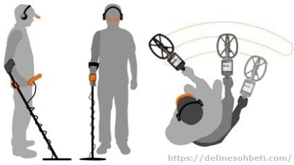 VLF Dedektör Kullanım Teknikleri sallama