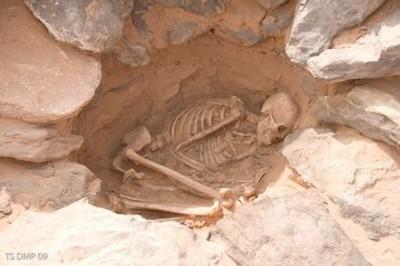 Ölü Gömme Biçimleri