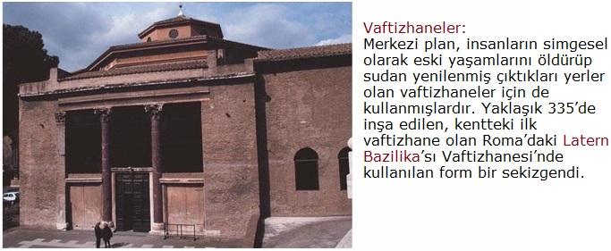 roma kilisesi, vaftvizhane