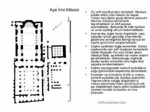 Bizans Kiliseleri Mimari Yapı