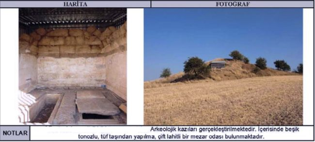 Tümülüs Mezar Tipleri, Trakya