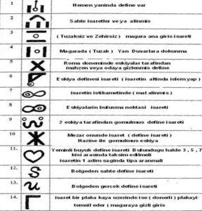 Farklı Define İşaretleri 1