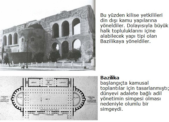 Roma Kiliseleri, bazilika