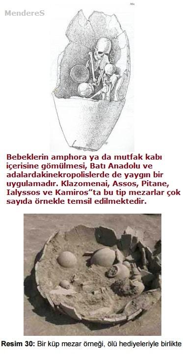küp mezar örneği, Pithos