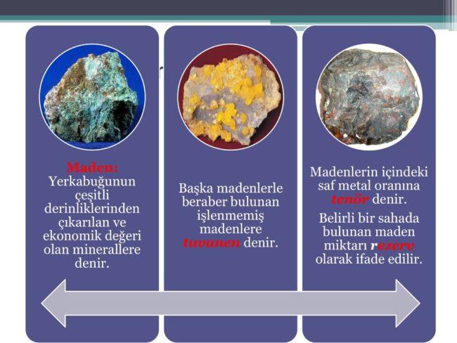 Türkiye'de Madencilik, Maden Yatakları ve Haritaları