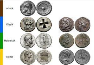 Antik Yunan Sikke Birimleri ve Ortalama Fiyatları