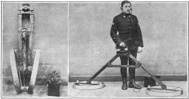 Dedektörü Kim İcat Etti, Metal Dedektörün Tarihçesi
